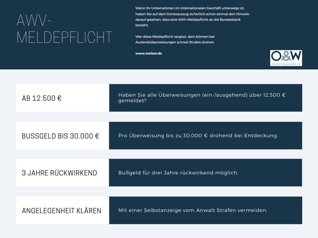 AWV-Meldepflicht vergessen / Z4 Meldung Bußgeld